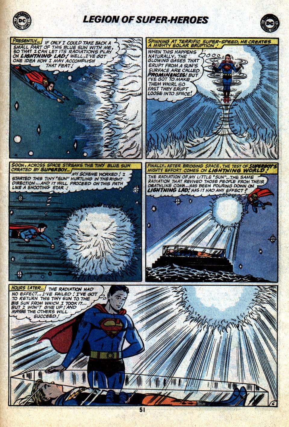 Read online Adventure Comics (1938) comic -  Issue #403 - 54
