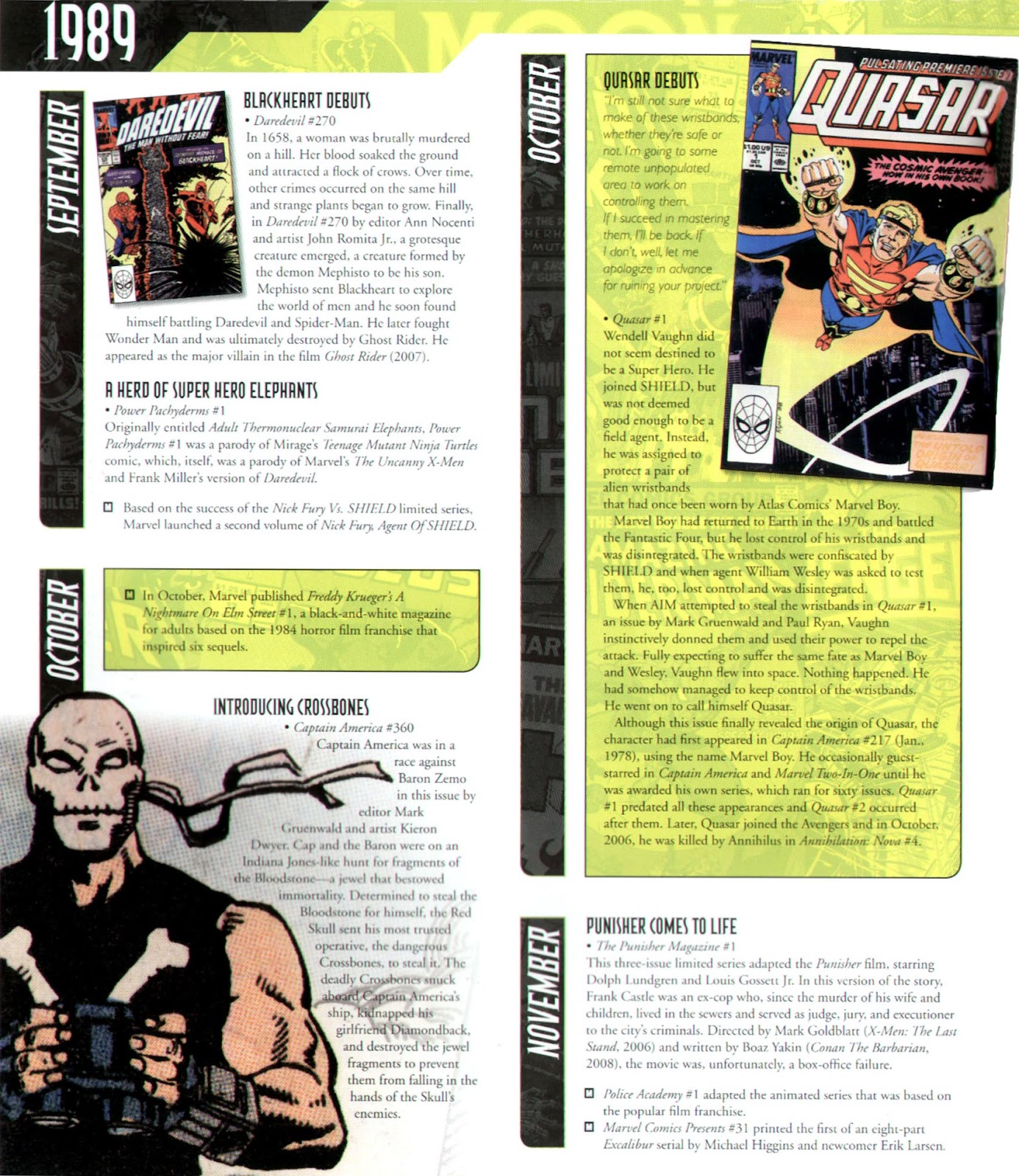 Read online Marvel Chronicle comic -  Issue # TPB (Part 3) - 34