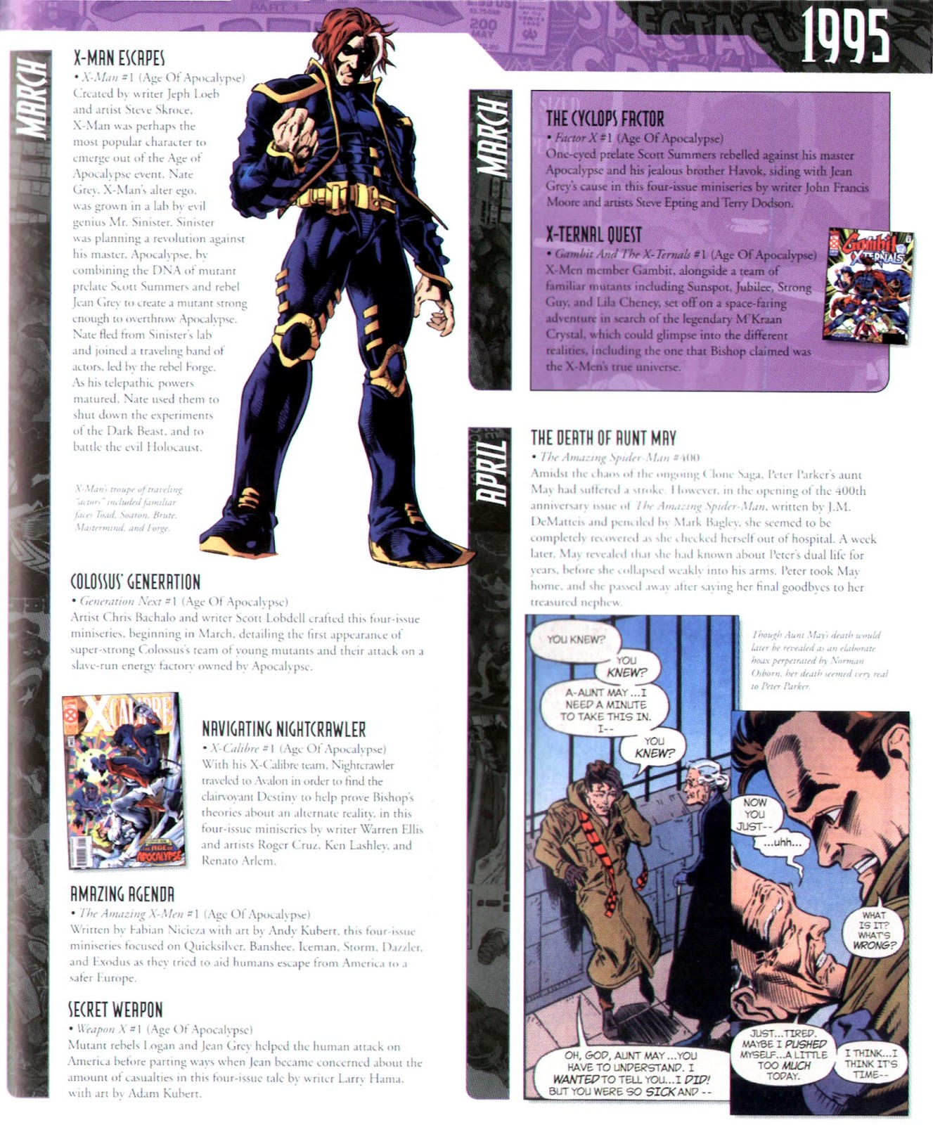 Read online Marvel Chronicle comic -  Issue # TPB (Part 3) - 60