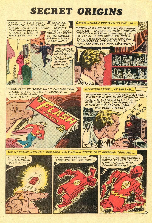 Read online Secret Origins (1973) comic -  Issue #1 - 26