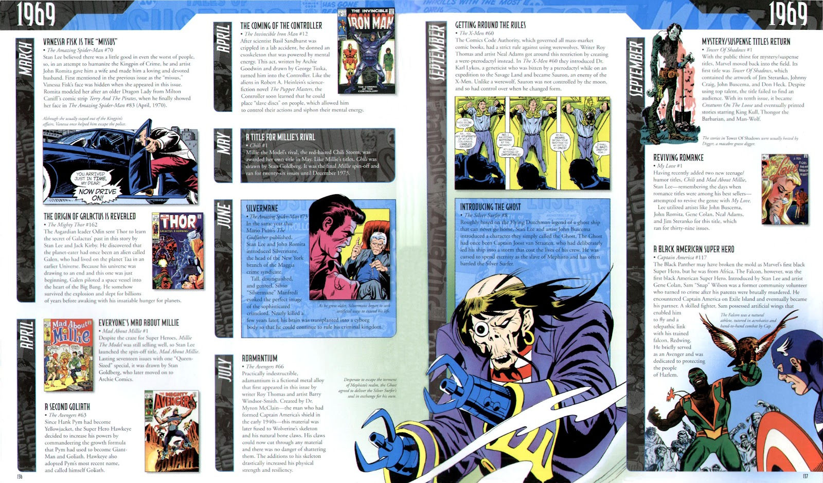 Read online Marvel Chronicle comic -  Issue # TPB (Part 2) - 33