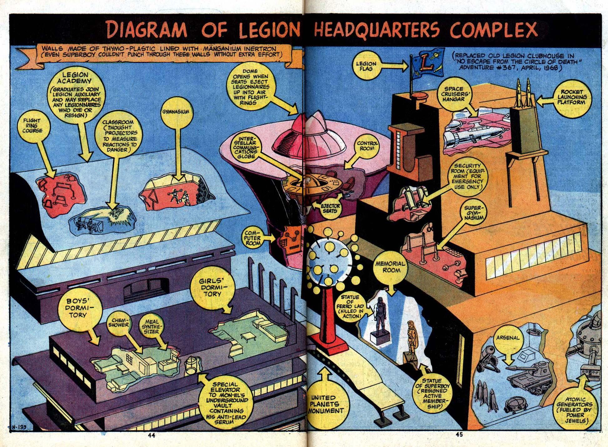 Read online Adventure Comics (1938) comic -  Issue #403 - 46