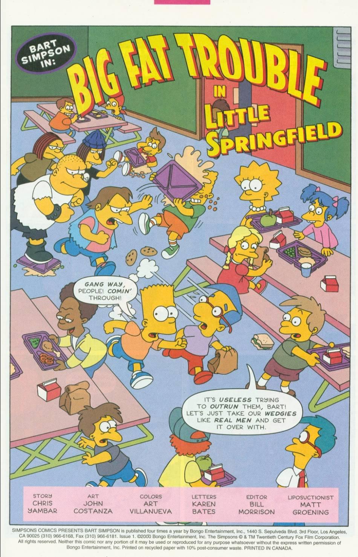 Read online Simpsons Comics Presents Bart Simpson comic -  Issue #1 - 2