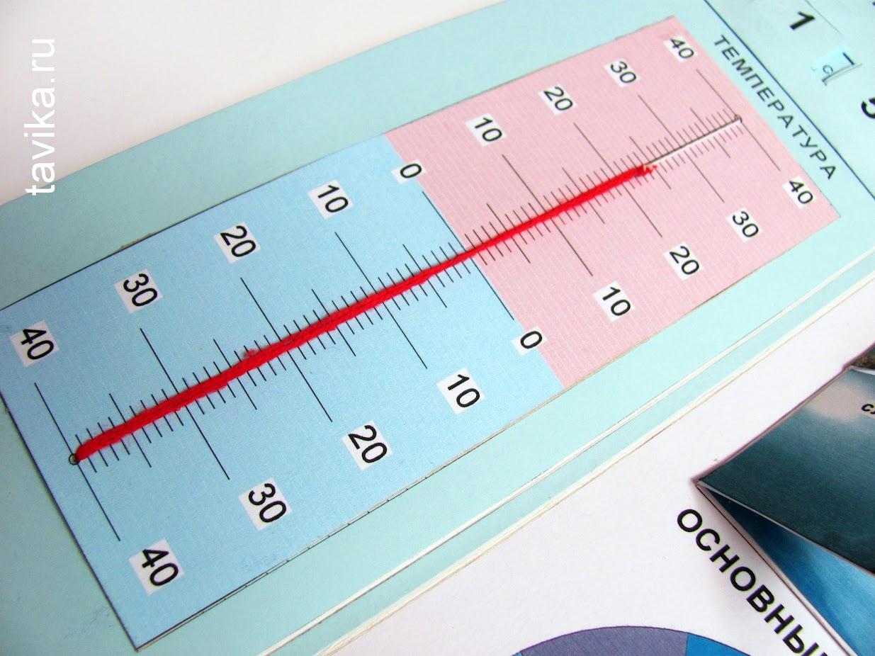 Как сделать лэпбук про погоду. Шаблоны для распечатки