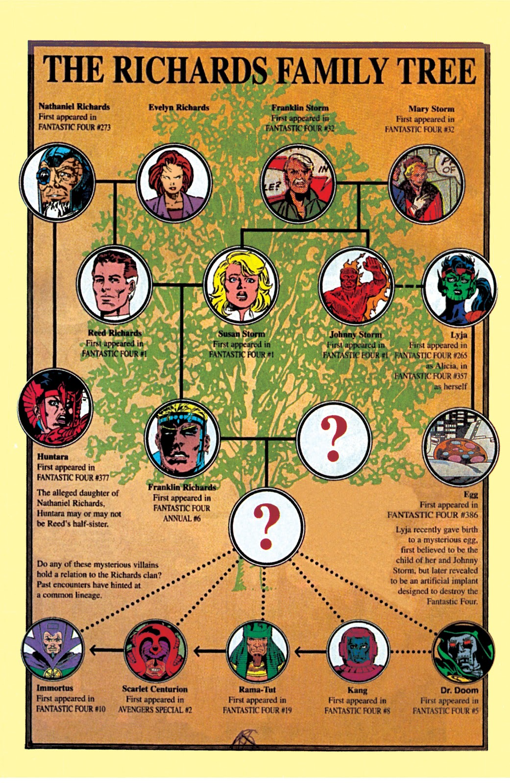 Read online Fantastic Four: The Legend comic -  Issue # Full - 7