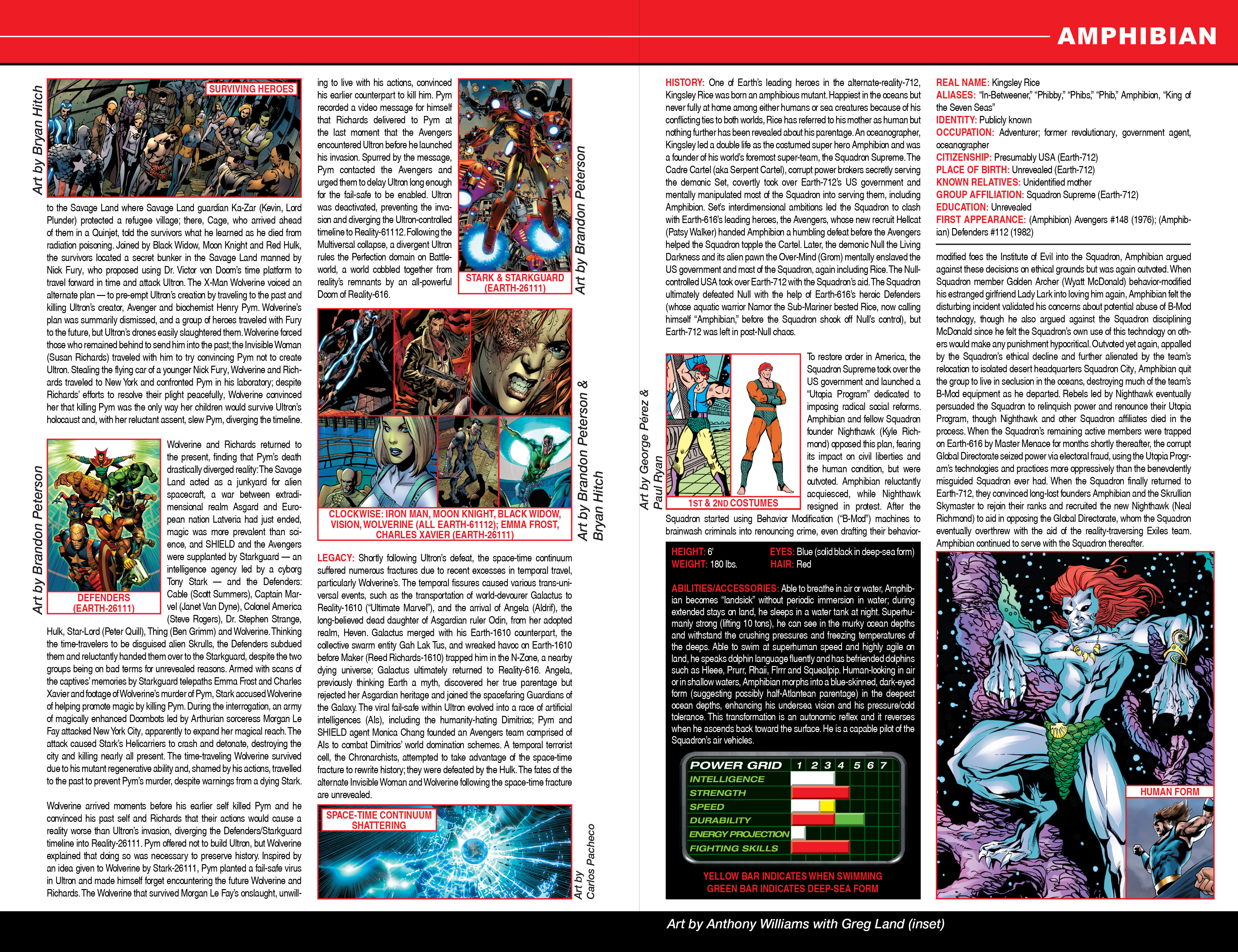Read online Secret Wars: Official Guide to the Marvel Multiverse comic -  Issue # Full - 4