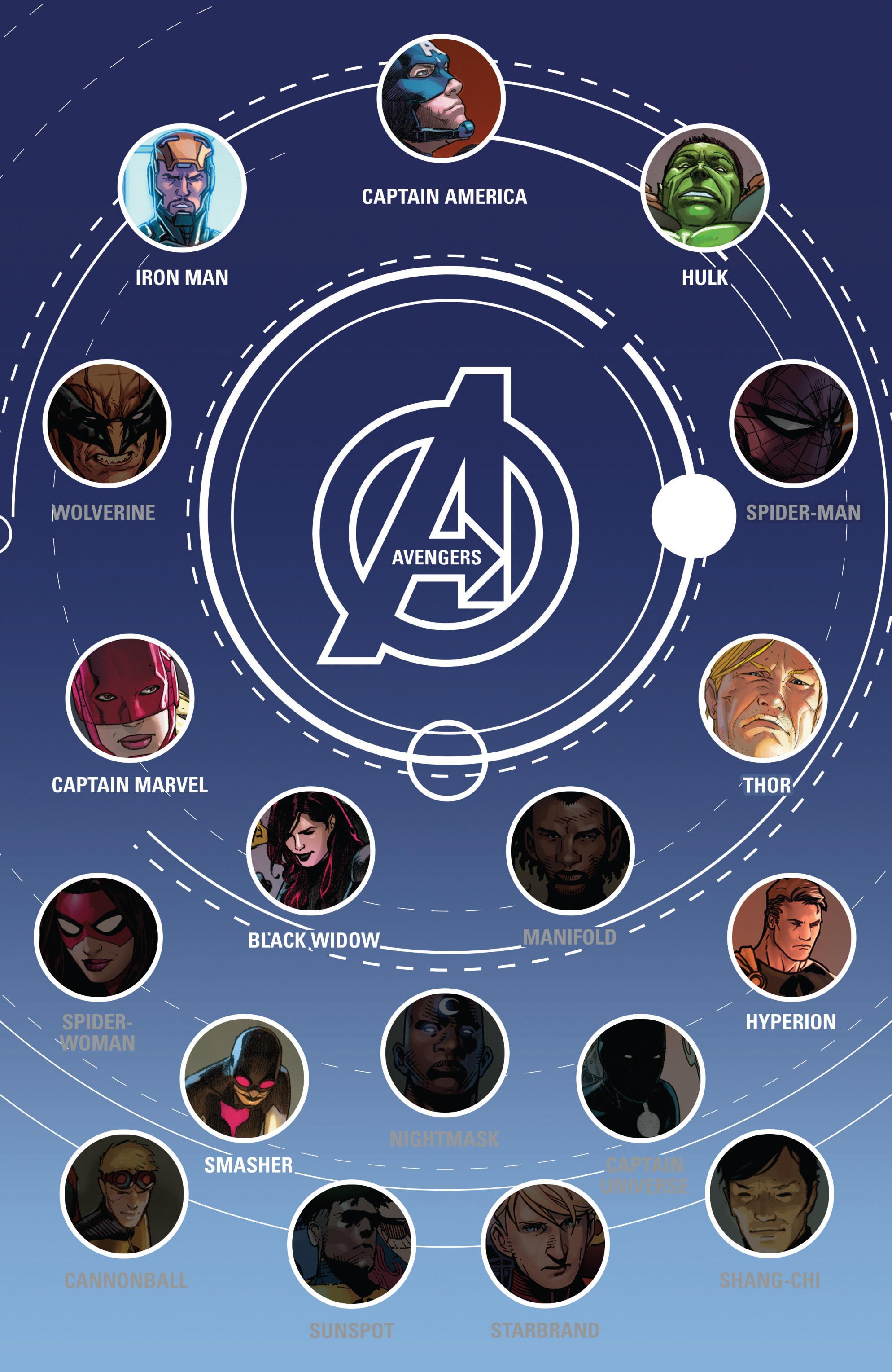 Read online Avengers (2013) comic -  Issue #Avengers (2013) _TPB 5 - 90