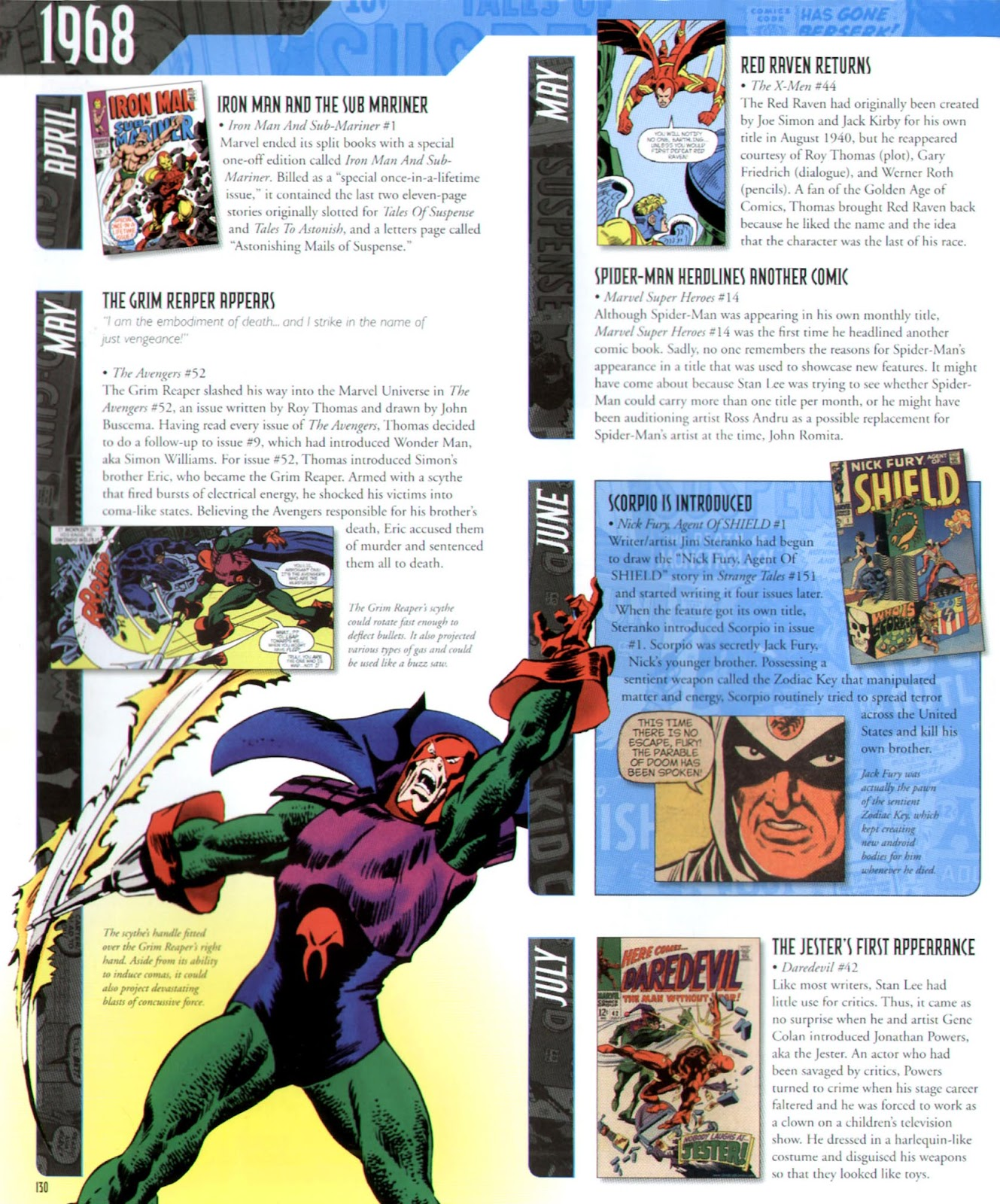 Read online Marvel Chronicle comic -  Issue # TPB (Part 2) - 28