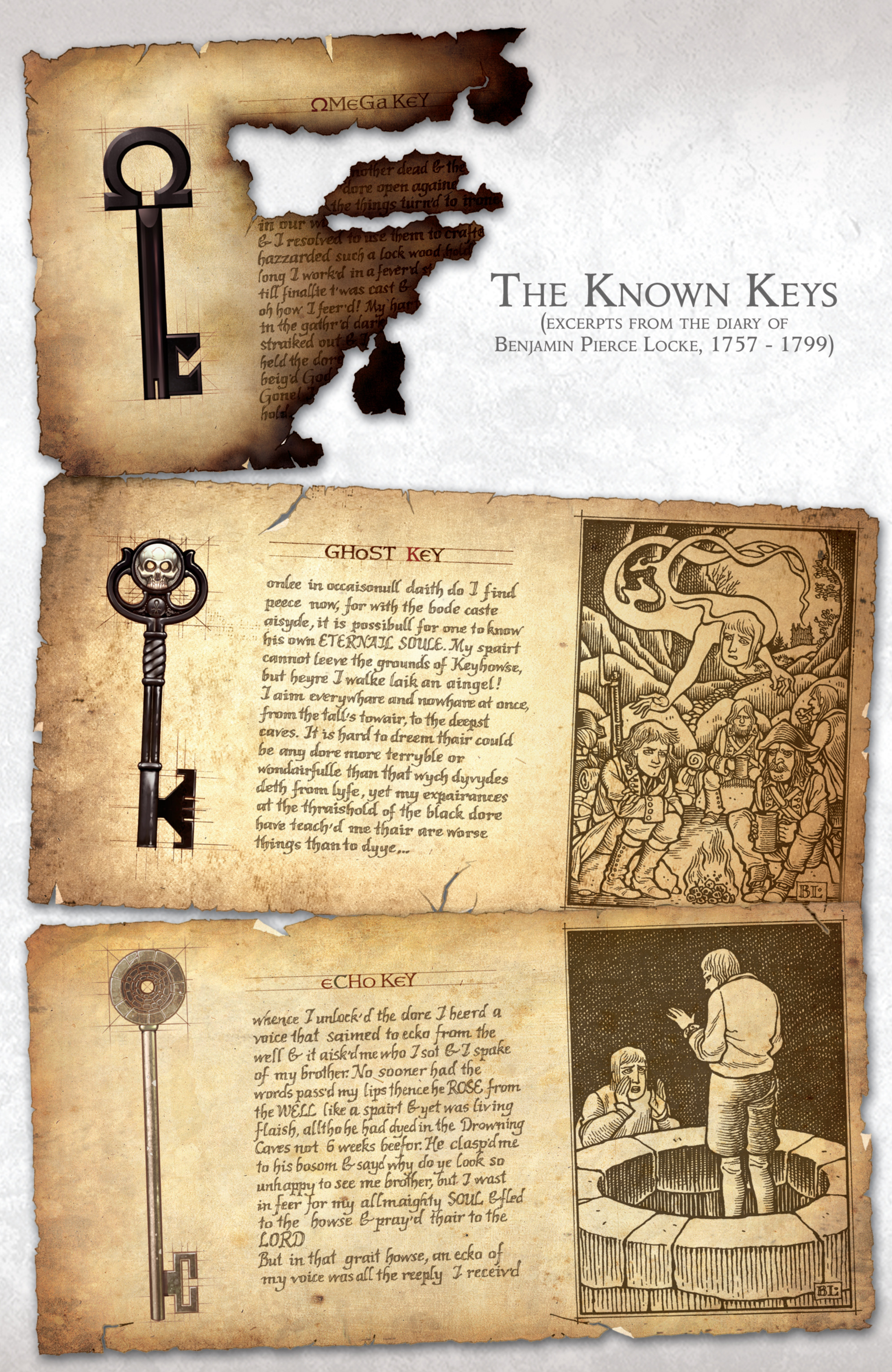 Read online Locke & Key: Guide to the Known Keys comic -  Issue # Full - 19