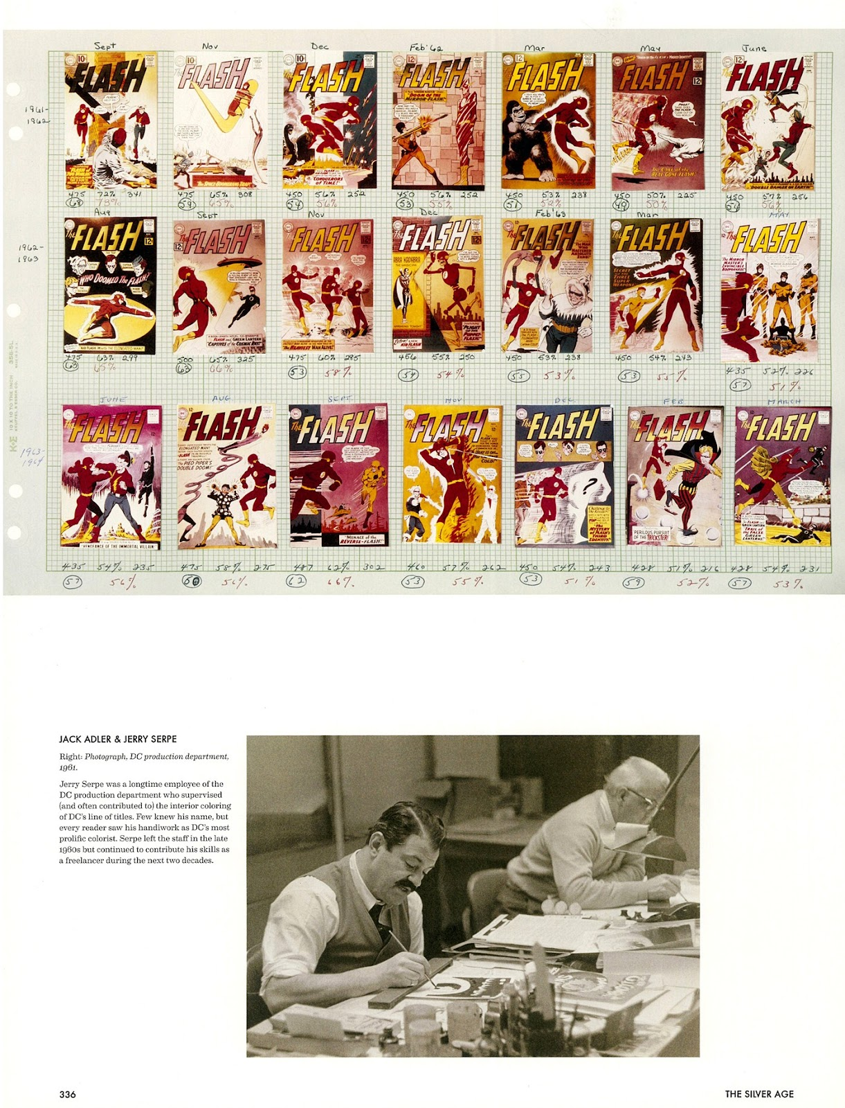 Read online 75 Years Of DC Comics comic -  Issue # TPB (Part 4) - 50