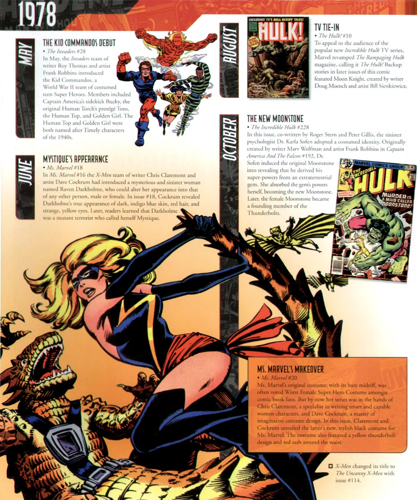 Read online Marvel Chronicle comic -  Issue # TPB (Part 2) - 75