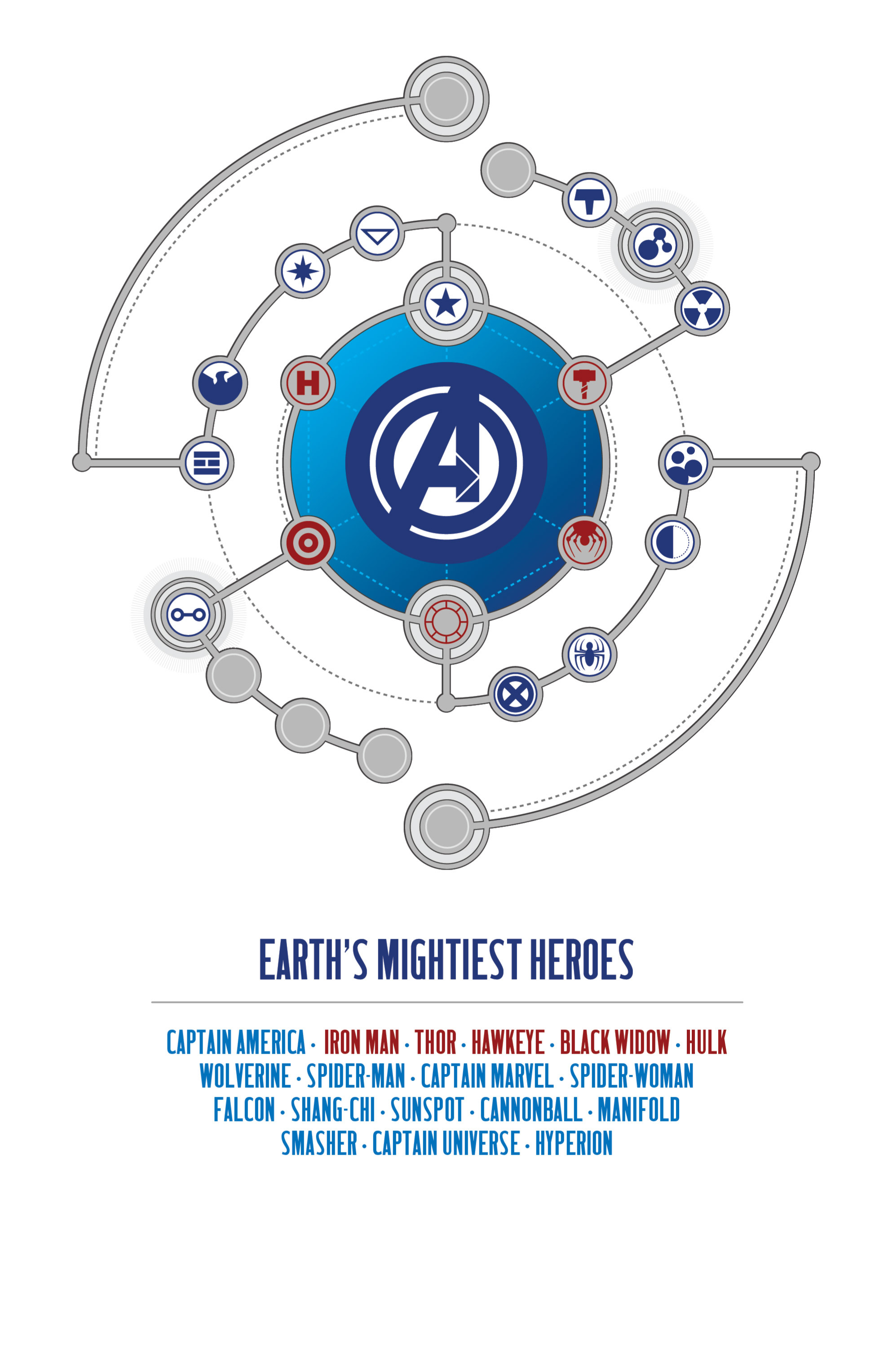 Read online Avengers (2013) comic -  Issue #Avengers (2013) _TPB 1 - 31