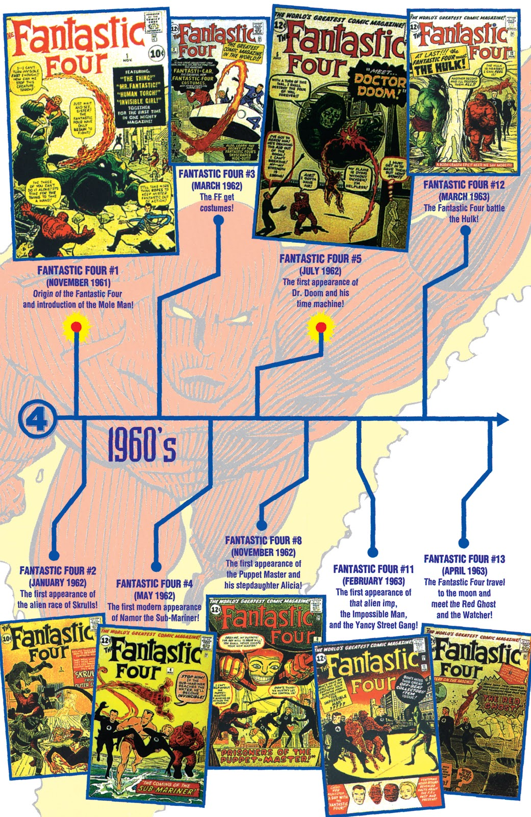 Read online Fantastic Four: The Legend comic -  Issue # Full - 24