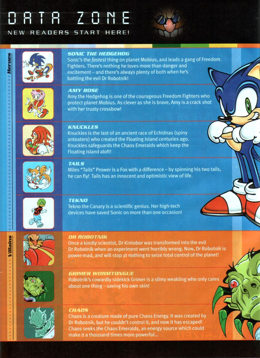 Read online Sonic the Comic comic -  Issue #176 - 2