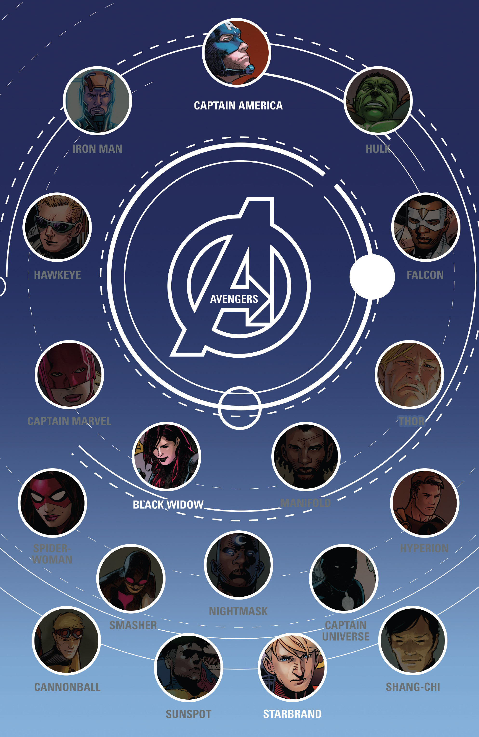 Read online Avengers (2013) comic -  Issue #32 - 3