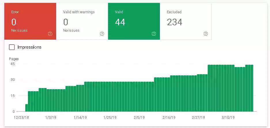 goole index sitemap wesite blogger