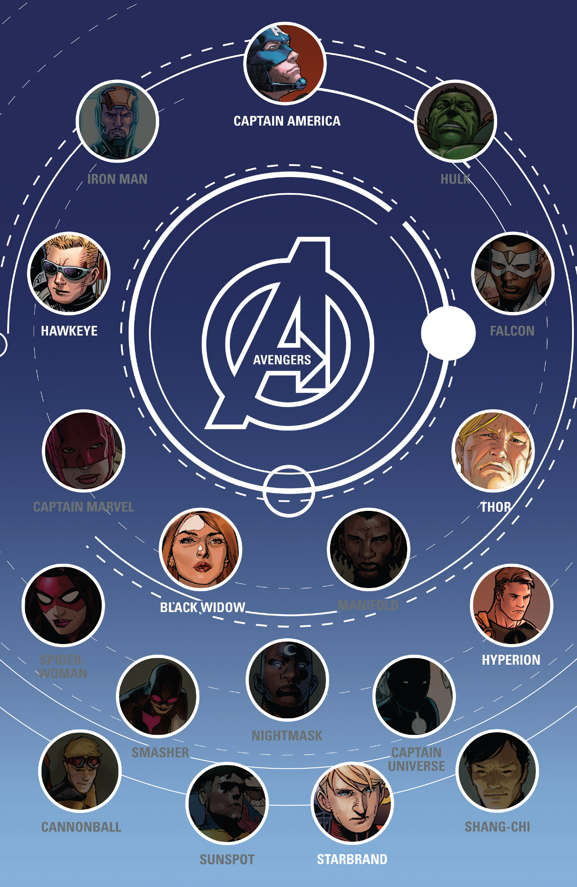 Read online Avengers (2013) comic -  Issue #Avengers (2013) _TPB 6 - 127