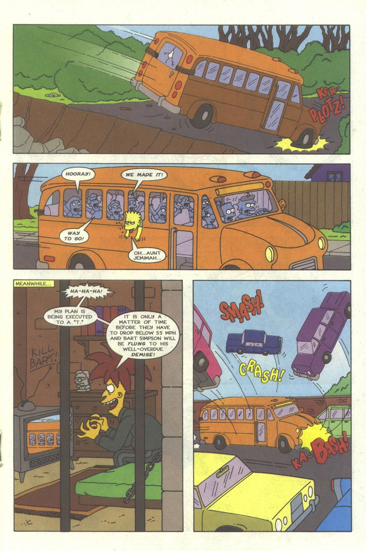 Read online Simpsons Comics comic -  Issue #26 - 18
