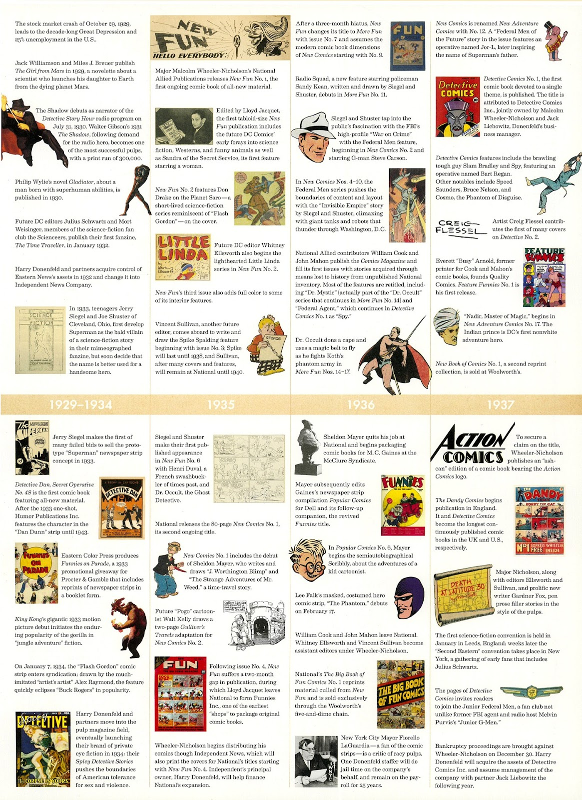 Read online 75 Years Of DC Comics comic -  Issue # TPB (Part 1) - 28