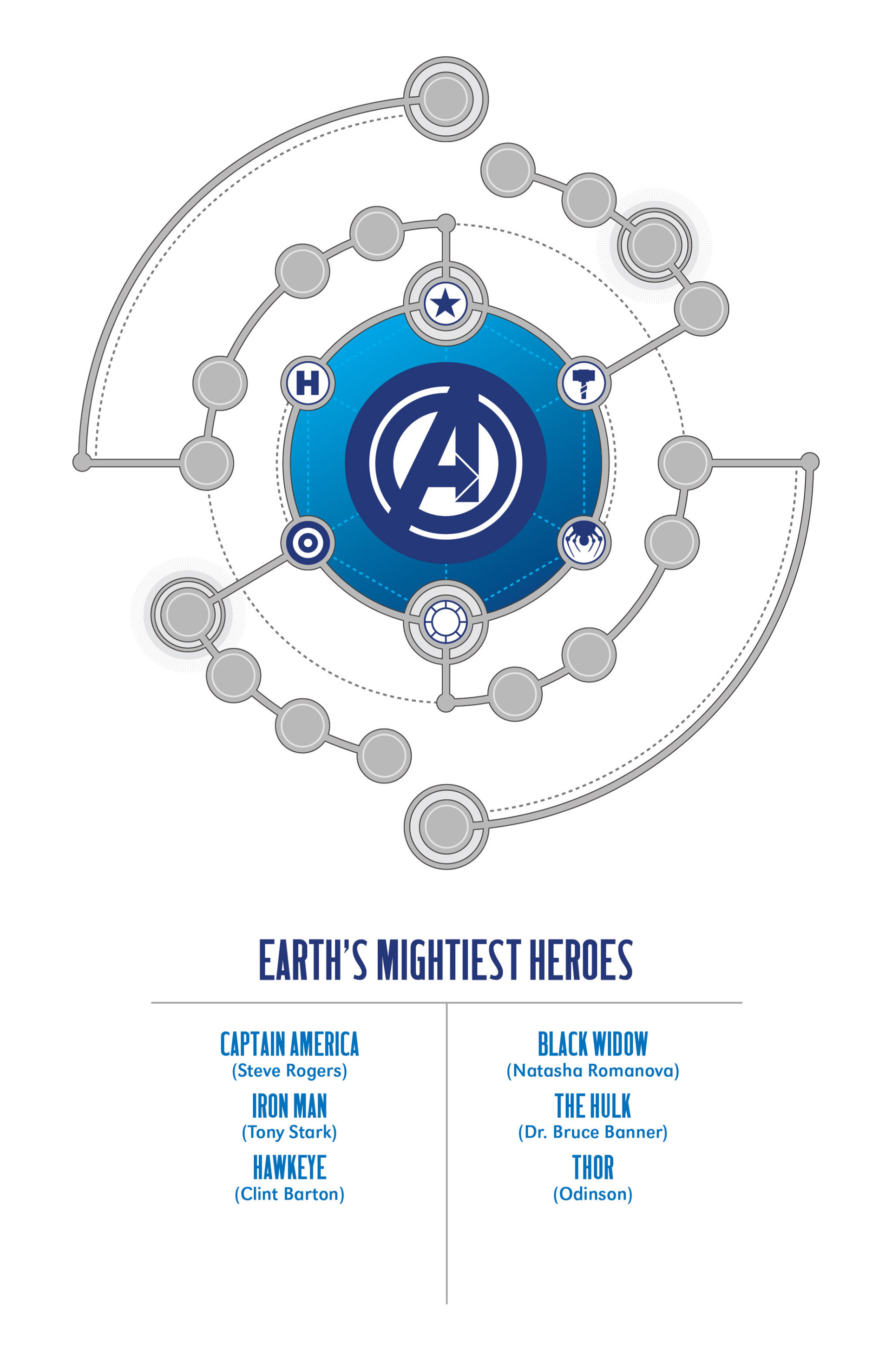 Read online Avengers (2013) comic -  Issue #1 - 3