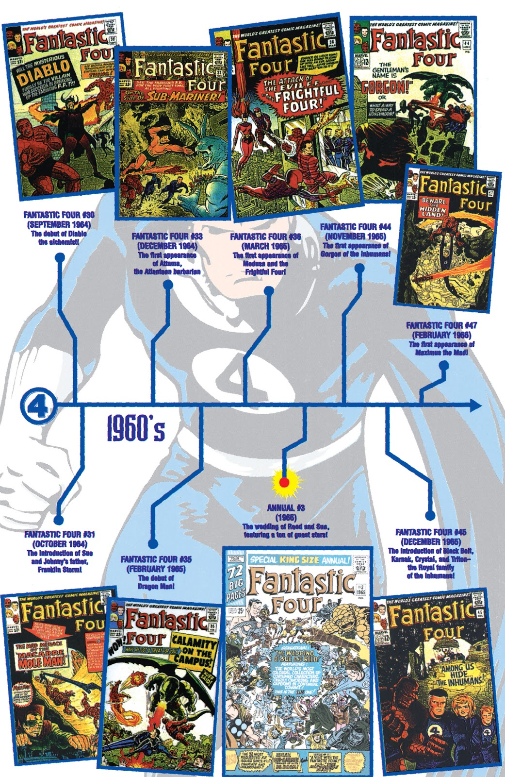 Read online Fantastic Four: The Legend comic -  Issue # Full - 26