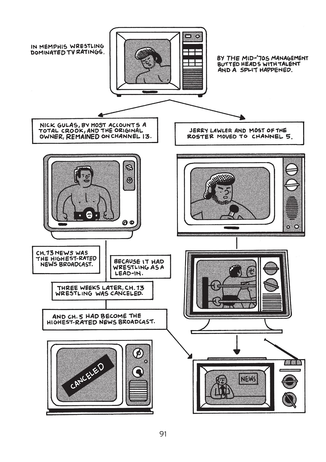 Read online Is This Guy For Real?: The Unbelievable Andy Kaufman comic -  Issue # TPB (Part 1) - 96