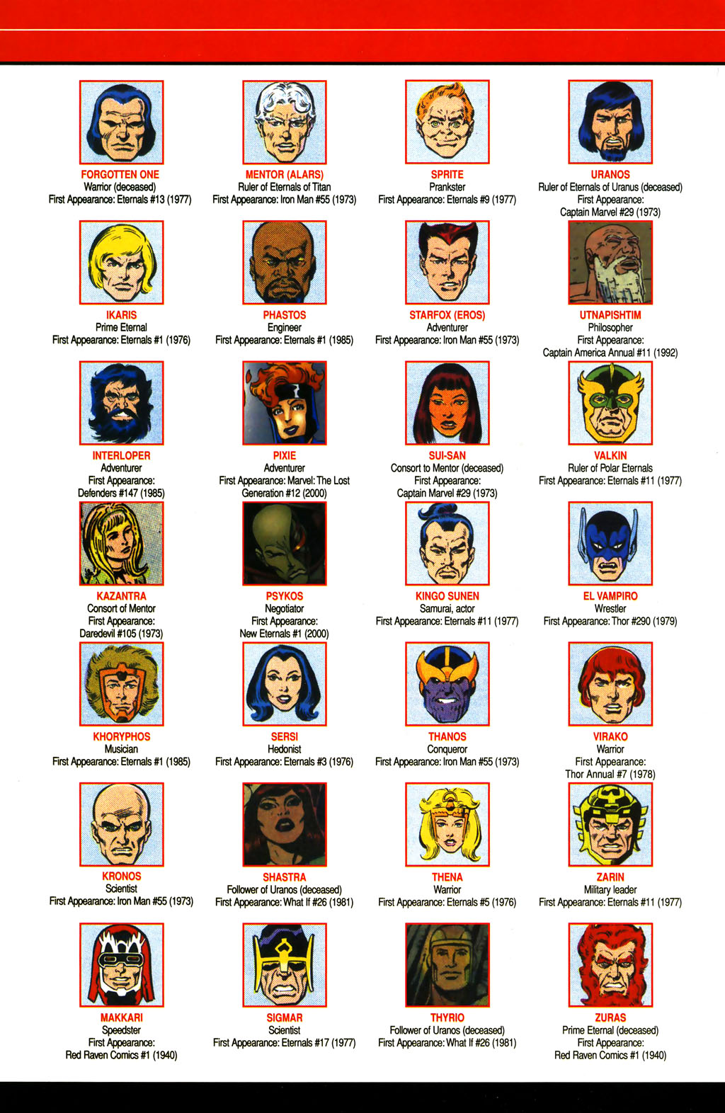 Read online All-New Official Handbook of the Marvel Universe A to Z comic -  Issue #4 - 20