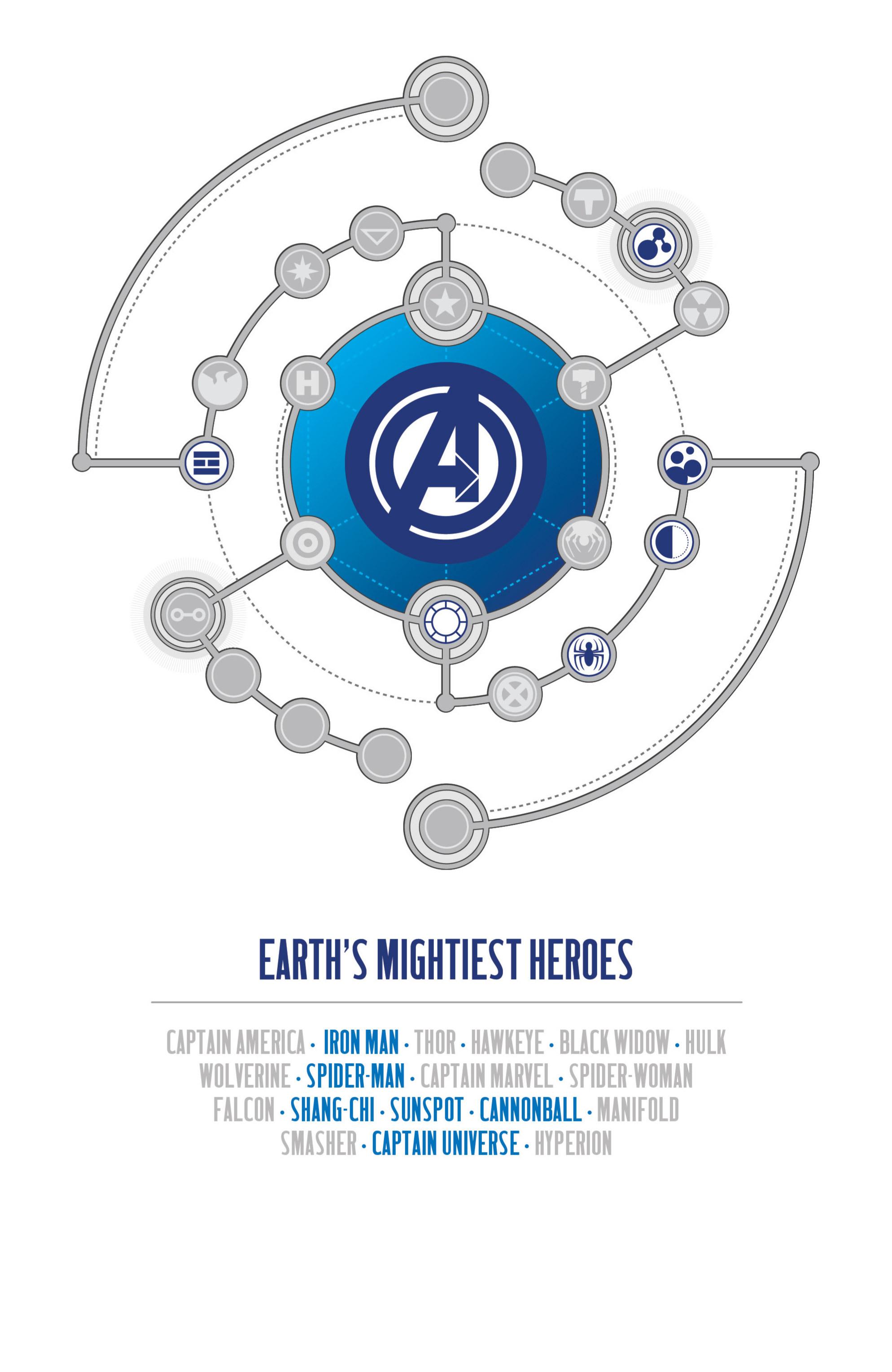 Read online Avengers (2013) comic -  Issue #Avengers (2013) _TPB 1 - 129