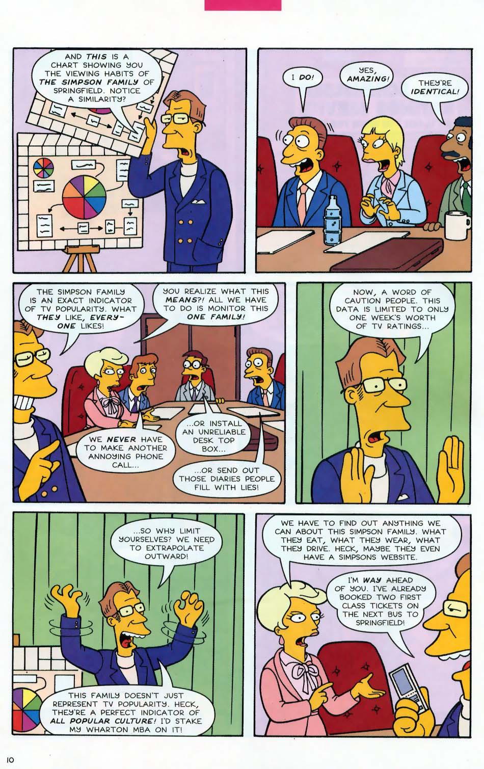 Read online Simpsons Comics comic -  Issue #85 - 11