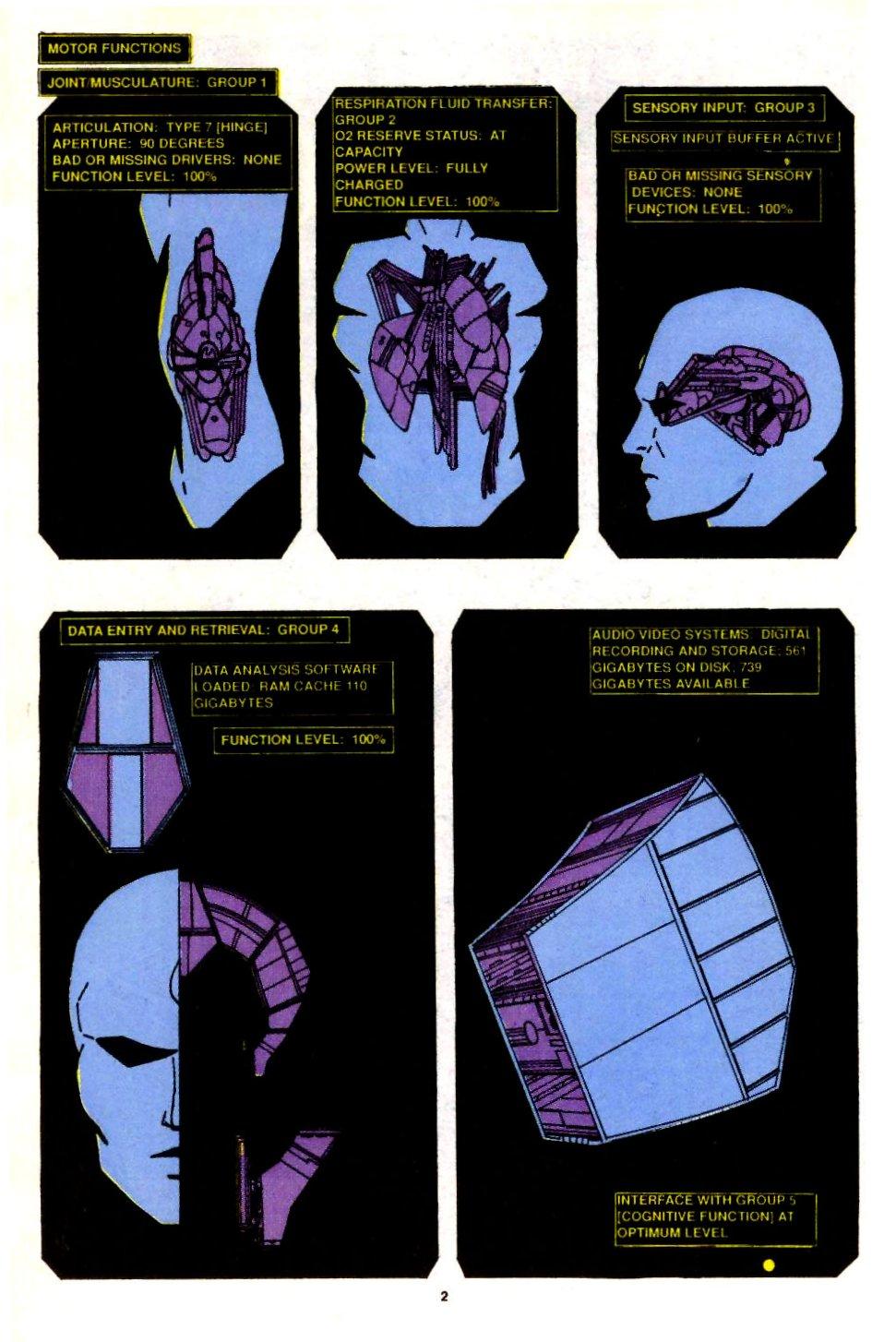 Avengers Spotlight 40 Page 3