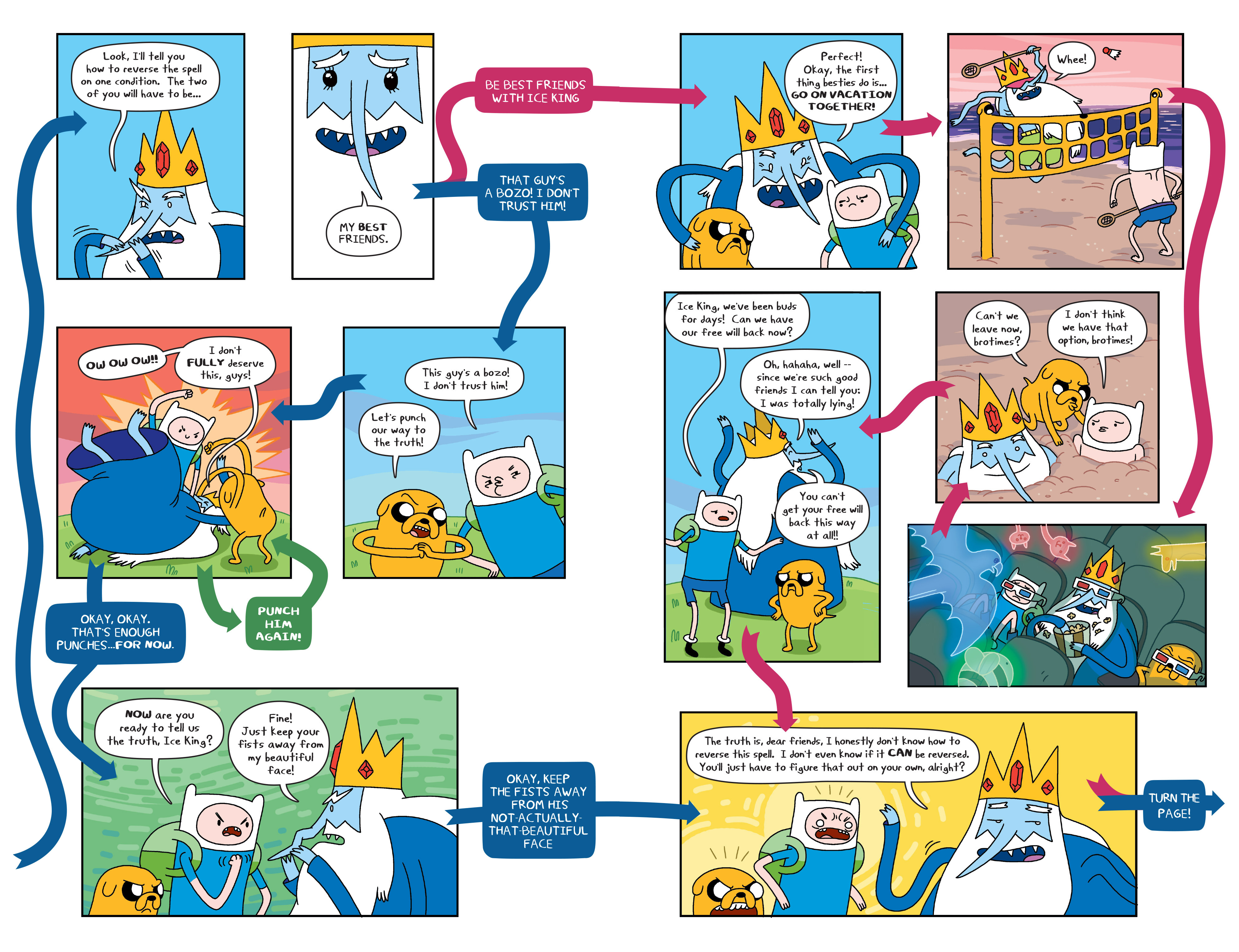 Read online Adventure Time comic -  Issue #Adventure Time _TPB 3 - 10