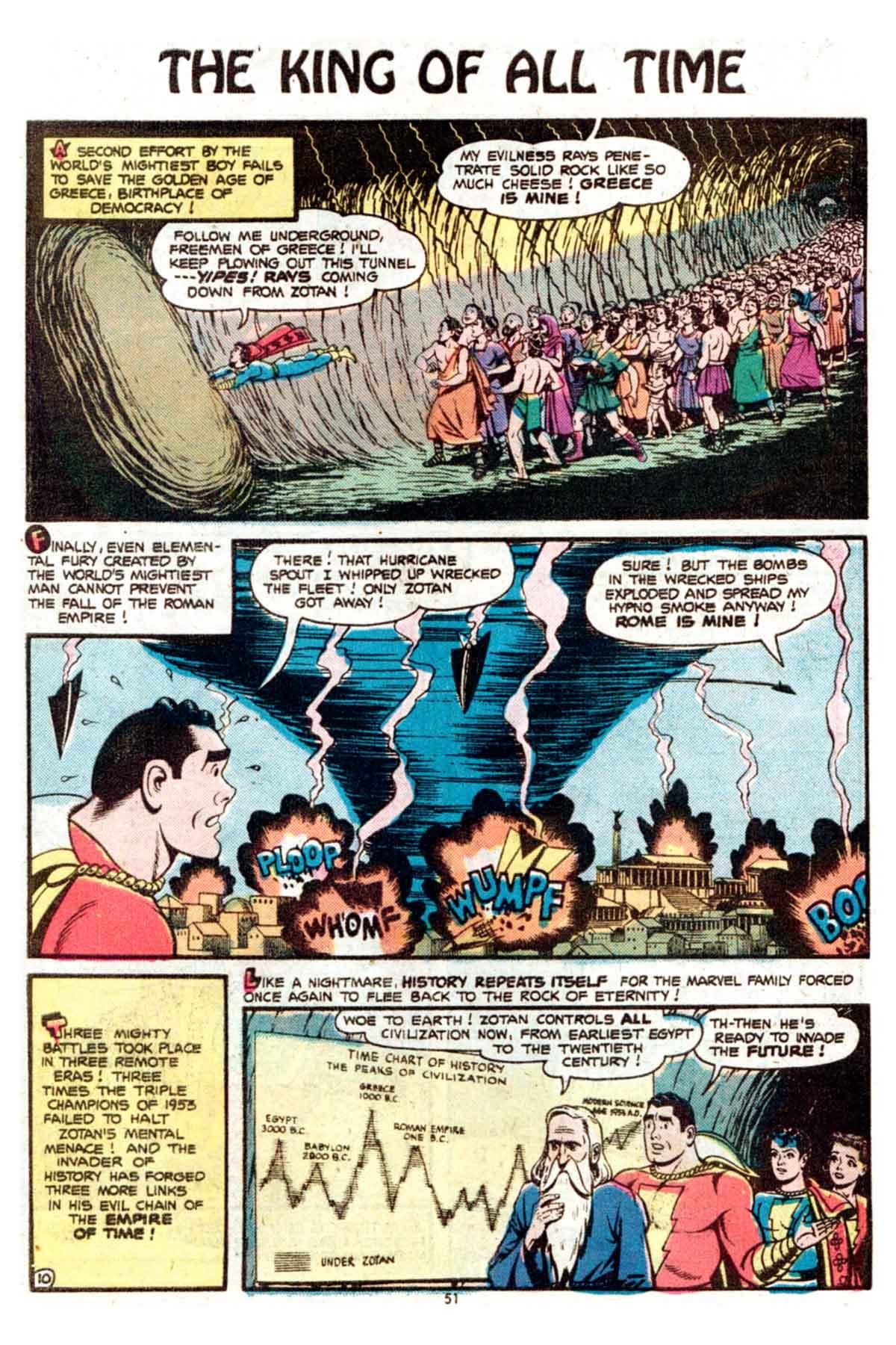 Read online Shazam! (1973) comic -  Issue #15 - 51