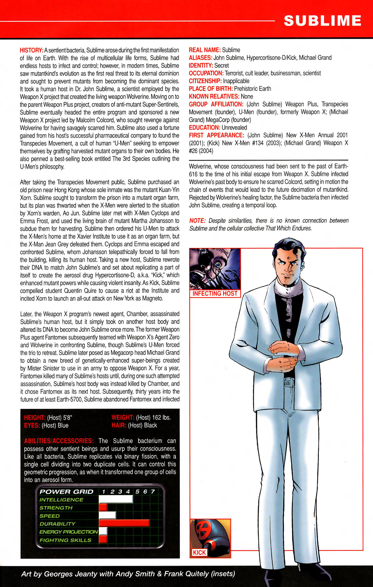 Read online All-New Official Handbook of the Marvel Universe A to Z comic -  Issue #11 - 11